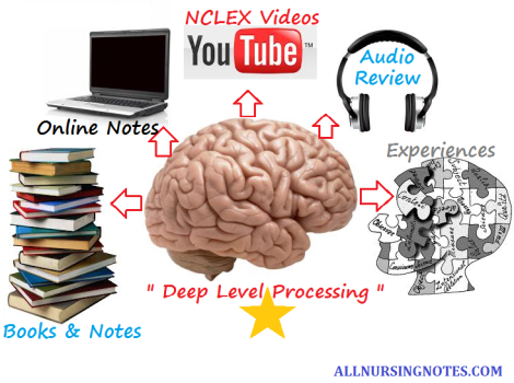 nclex study review pass guides